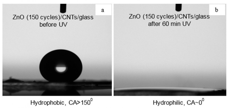 fig-2-contact-angle-of-water-droplet-a-before-uv-treatment-b-after-uv-treatment