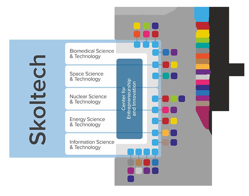 skoltech_scheme_1