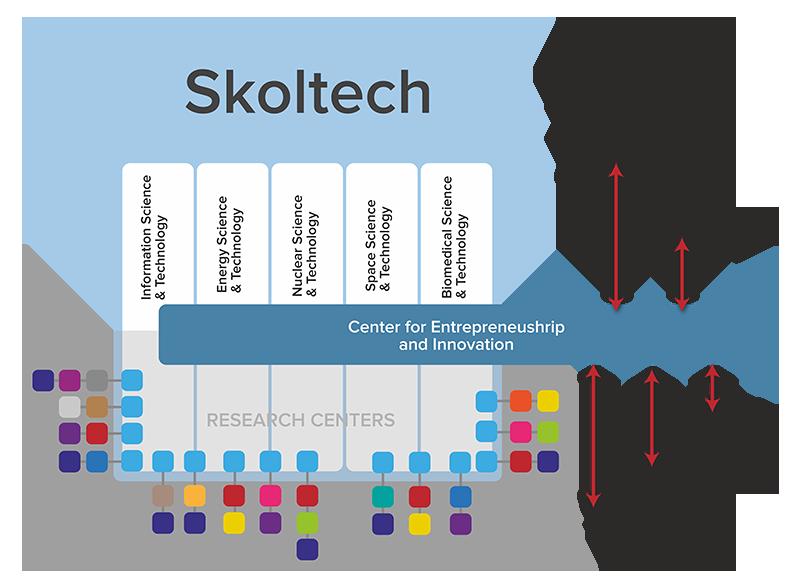 skoltech_scheme_3
