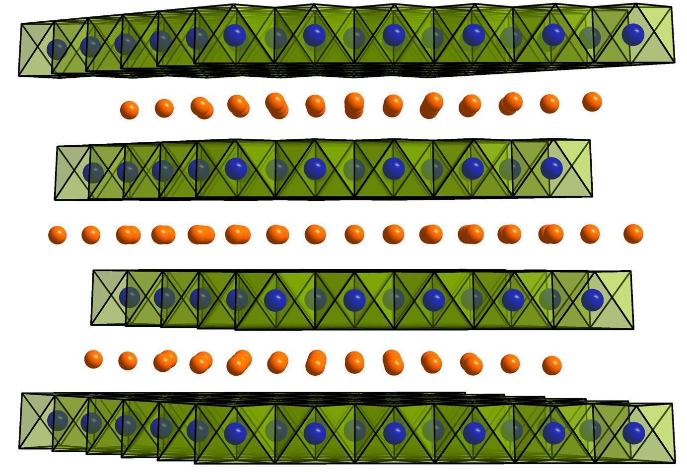 Рисунок 1. Кристаллическая структура слоистого катодного материала LiCoO2.