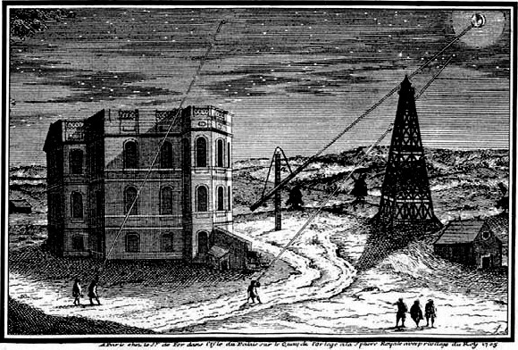 An early engraving of the Paris Observatory, which Italian astronomer Giovanni Domenico Cassini helped establish shortly before making history by discovering Mars' southern polar ice cap. Image: Public domain.