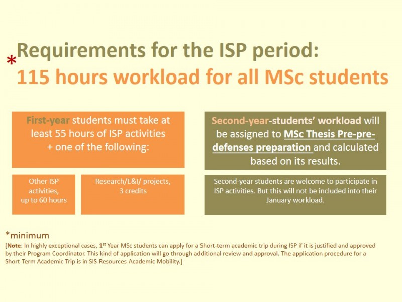 requirements-for-the-isp-period
