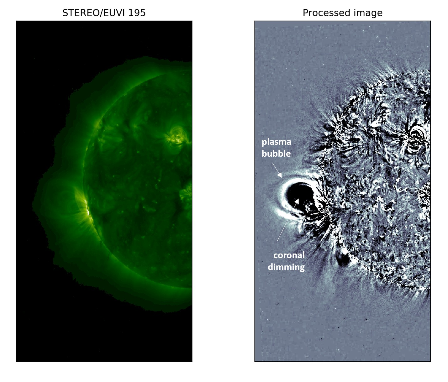 STEREO/EUVI, Coronal dimming and the associated coronal mass ejection