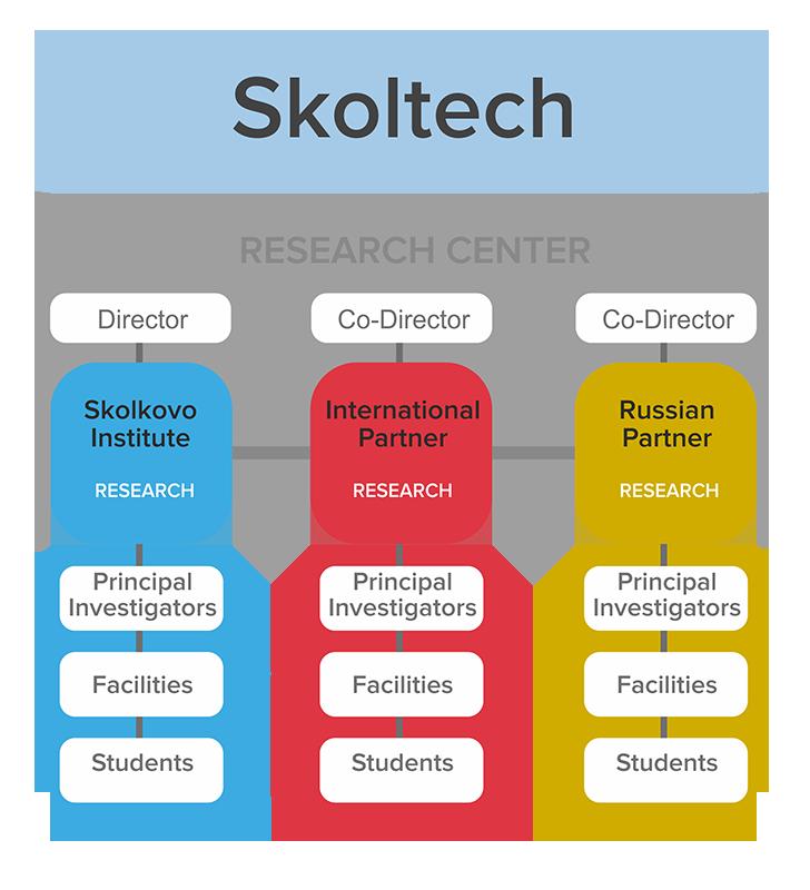 skoltech_scheme_2