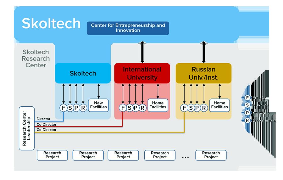skoltech_scheme_4