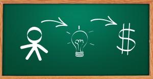 Turning an idea into money: image courtesy ualr