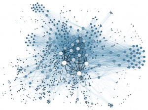 Predictive modeling in social networks. Image courtesy of Wikipedia under creative commons license